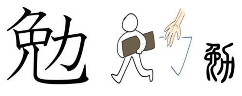 漢字の成り立ち・イラスト「勉」