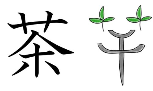 漢字 成り立ち 茶