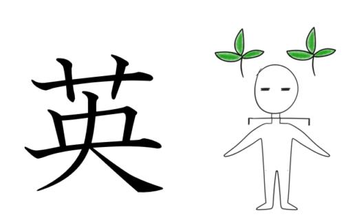 漢字 成り立ち 英