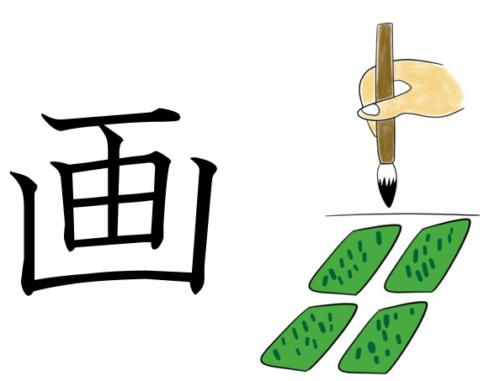 漢字 成り立ち 画