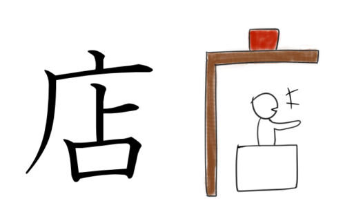 漢字 成り立ち 店