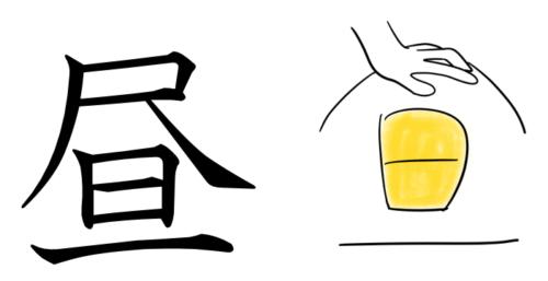 漢字の成り立ちの絵(昼)