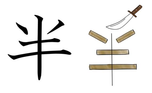 漢字の成り立ちのイラスト(半)
