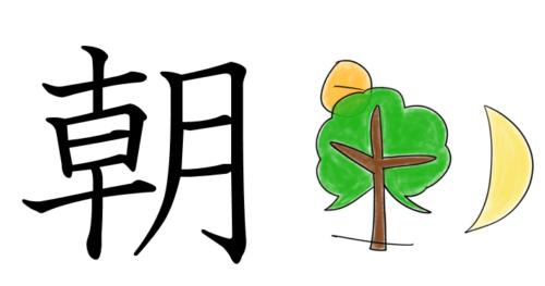 漢字の成り立ち「朝」