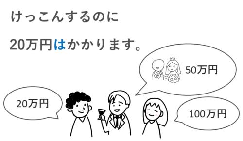 日本語の文法 助詞「は」