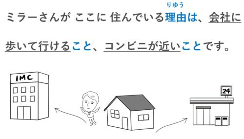 日本語能力試験(JLPT)N3