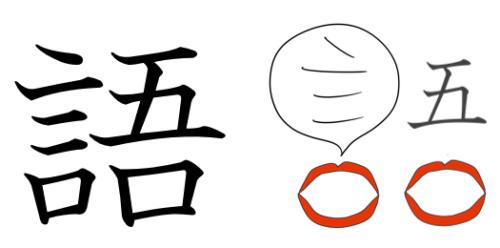 語 漢字 成り立ち