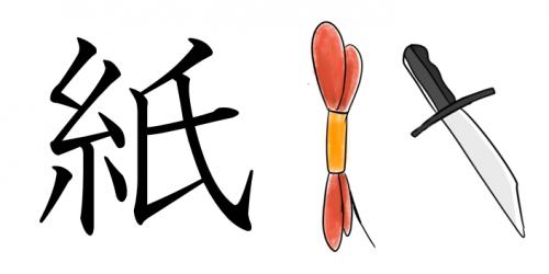 漢字 成り立ち 紙