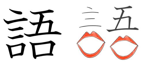 漢字の成り立ち「語」