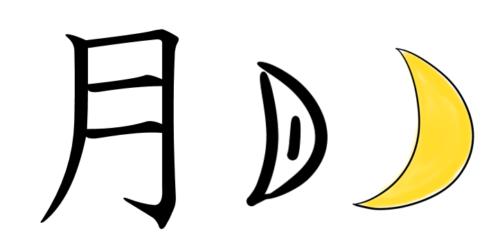 漢字の成り立ちイラスト(月)