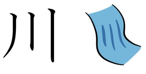 漢字の成り立ちイラスト(川)