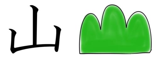 漢字の成り立ちイラスト(山)