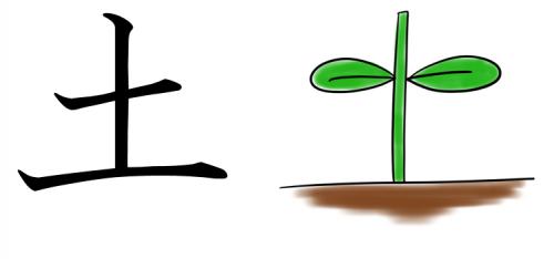 漢字の成り立ちイラスト(土)