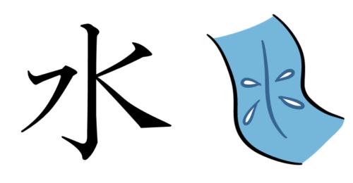 漢字の成り立ちイラスト(水)