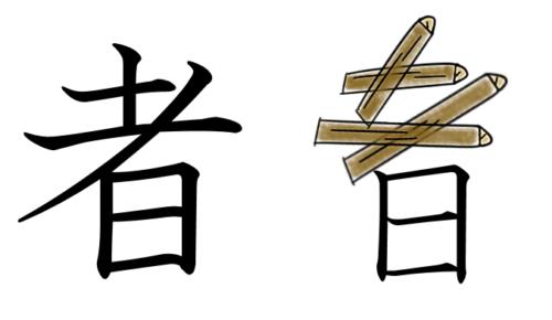 漢字の成り立ちイラスト(者)