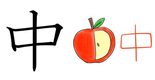 漢字の成り立ちイラスト(中)