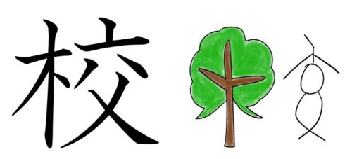 漢字の成り立ちイラスト(校)