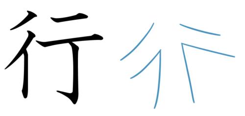 漢字の成り立ちイラスト(行く)