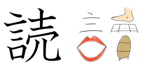 漢字の成り立ちイラスト(読)