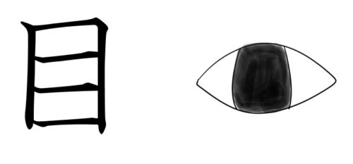 漢字の成り立ちの絵(目)