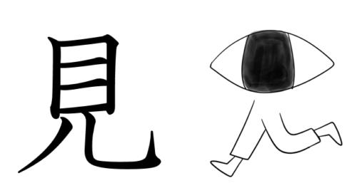 漢字の成り立ちイラスト(見る)