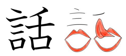 漢字の成り立ち(話)
