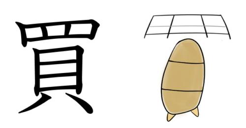 漢字の成り立ちのイラスト(買)