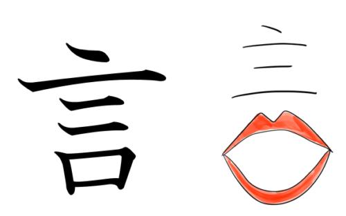 漢字の成り立ちのイラスト(言)