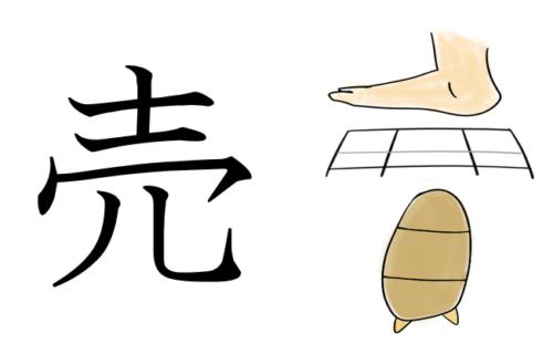 漢字の成り立ちのイラスト(売る)