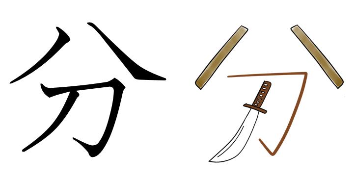 漢字の成り立ちのイラスト 分ける