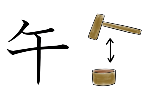 漢字の成り立ち(午)