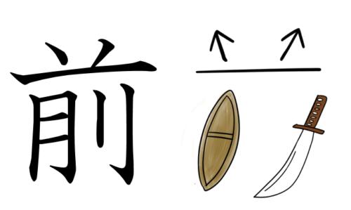 漢字の成り立ち(イラスト)前