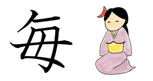 漢字の成り立ちのイラスト「毎」