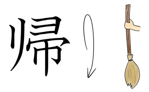 漢字 成り立ち 帰る