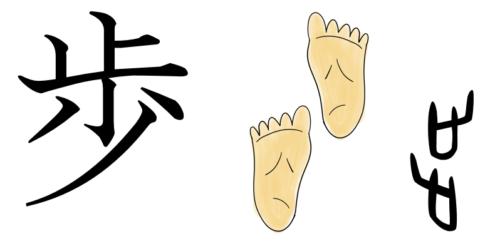 漢字の成り立ち・イラスト「歩」