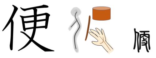 漢字の成り立ち・イラスト「便」