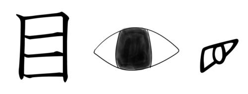 漢字の成り立ち、イラスト、絵「目」