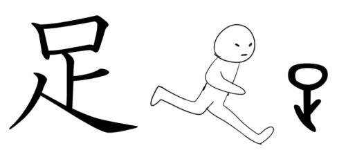 漢字の成り立ち、イラスト、絵「足」