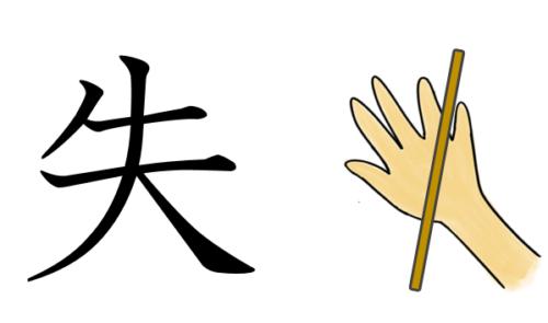 漢字の成り立ち 失
