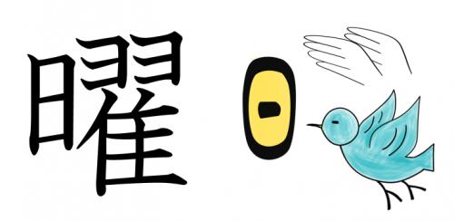 漢字の成り立ち、イラスト、絵「曜」