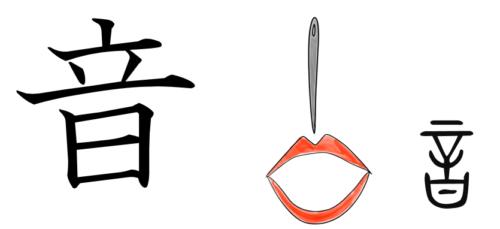 漢字の成り立ち、字源、イラスト「音」