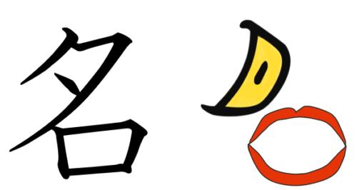 名 漢字 成り立ち