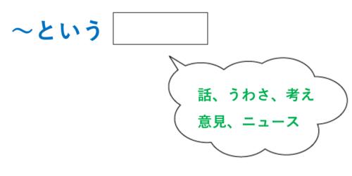 みんなの日本語」中級の教案、第2課