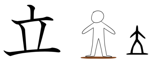 漢字の成り立ち・イラスト「立」