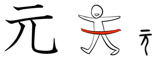 漢字の成り立ち・イラスト「元」