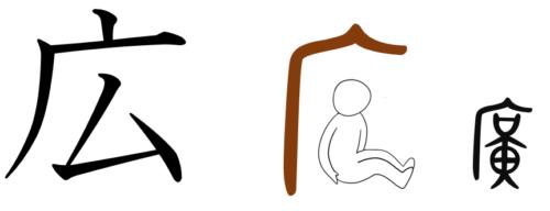 漢字の成り立ち、字源、イラスト「広」