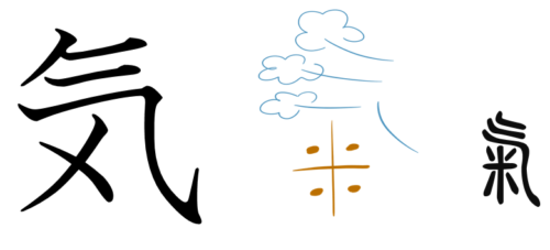 漢字の成り立ち・イラスト「気」