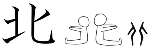 漢字の成り立ち、イラスト、絵「北」
