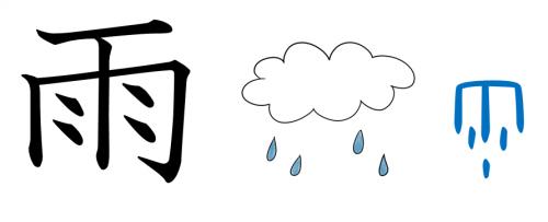 漢字の成り立ち・イラスト「雨」