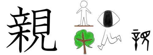漢字の成り立ち・イラスト「親」